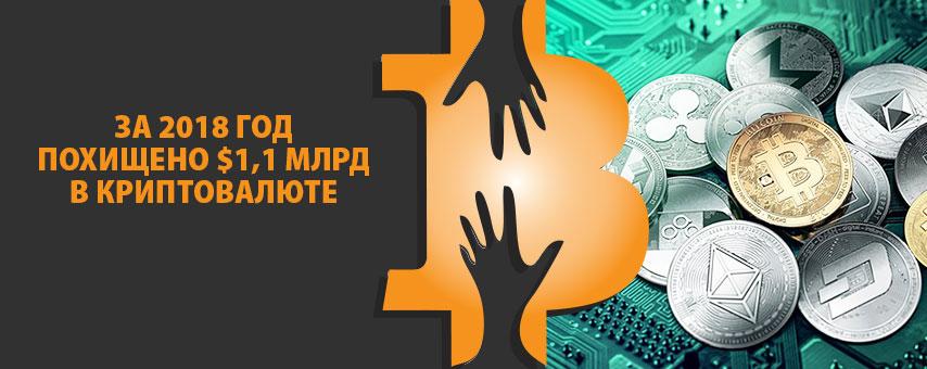 За 2018 год похищено $1,1 млрд в криптовалюте